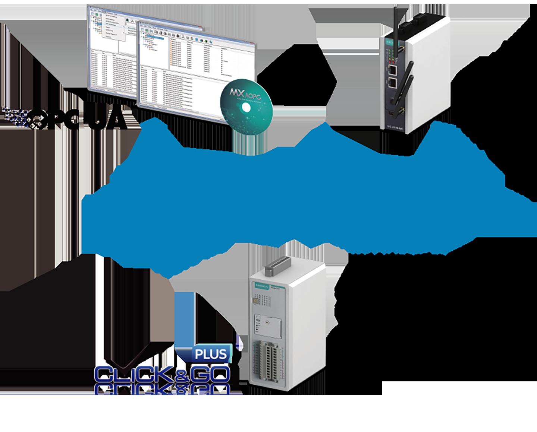 IIoT Smart I/O | Moxa